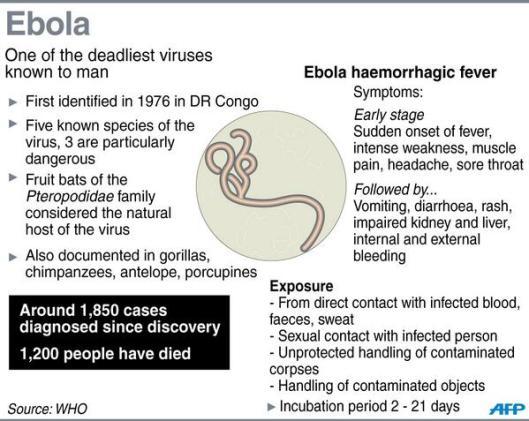 ebola-poster0