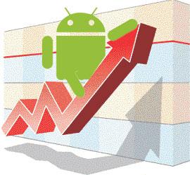 Croissance de l'OS Android