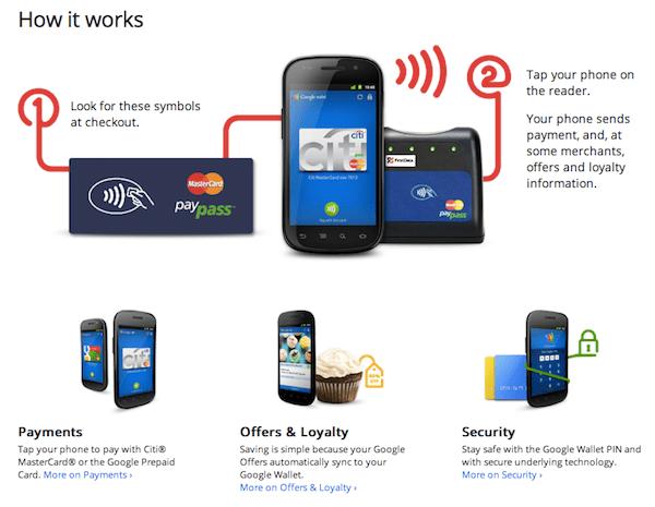 Google Wallet usage