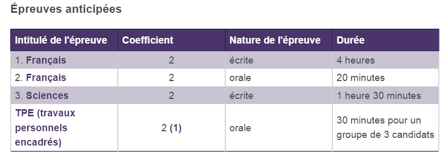 Bac ES 1