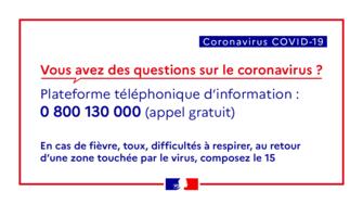 Point CORONAVIRUS au 6 mars 2020