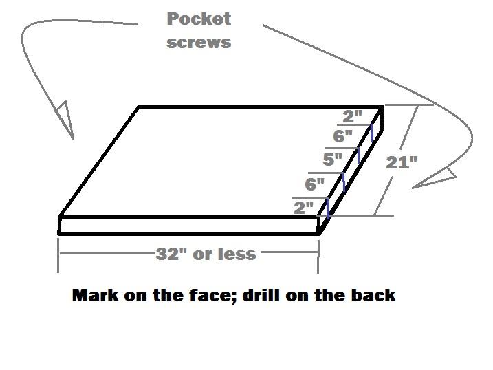 Pocket Screw Details