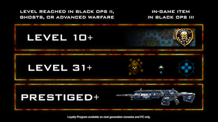 Reach Certain Levels In Black Ops 2 Ghosts Or Advanced