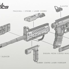 Roman Soldier Diagram Sears Dryer Wiring New Images And Details Regarding The Weapons In Infinite Warfare Revealed | Charlie Intel