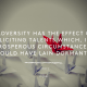 Adversity has the effect of eliciting talents