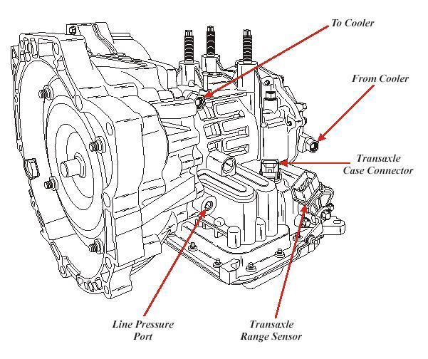Ford Focus 4F27E transmission