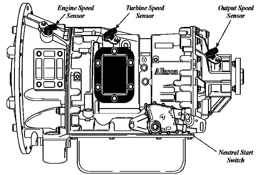 GM ALLISON 1000/2000 transmission