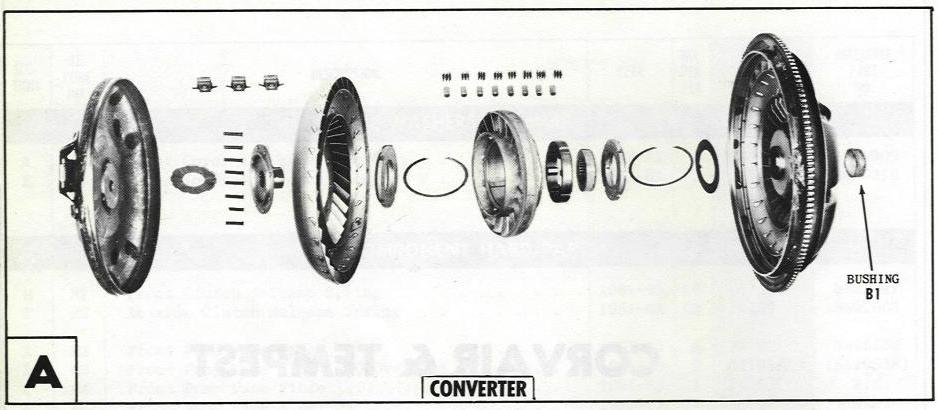 GM Corvair PowerGlide transmission parts