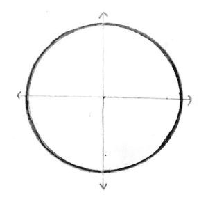 A First Trigonometry Lesson