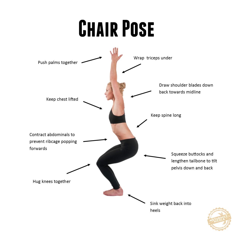 the anatomy of chair pose utkatasana  Abhyasa Yoga