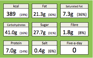 Marzipan and cherry cake recipe nutritional information. Including calories, fat, saturated fat, carbohydrates, sugar, fibre, protein and salt
