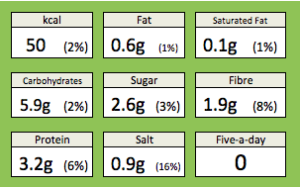Hidden Veg Peppercorn Sauce Nutritional Information
