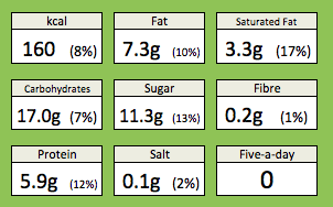 Proper homemade custard nutritional information. Including calories, fat, saturated fat, carbohydrates, sugar, fibre, protein and salt