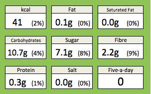 Pear crisps nutrition