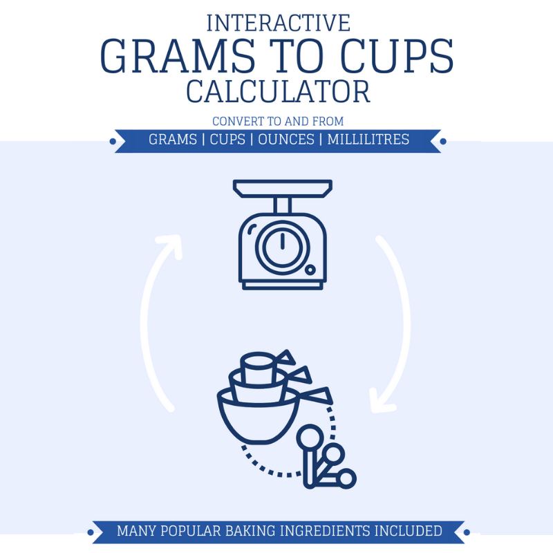 Baking weight conversion title image. Easily convert between grams, cups,  ounces and millilitres