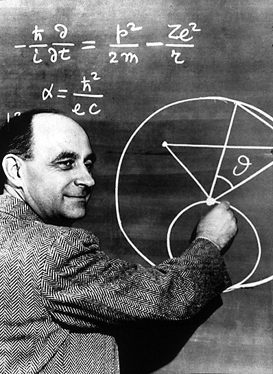 Images of Physicists