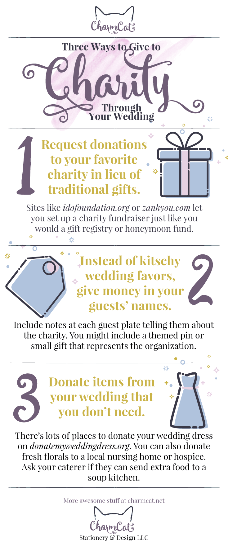 Wedding Invitation Wording For Money Instead Of Gifts Image