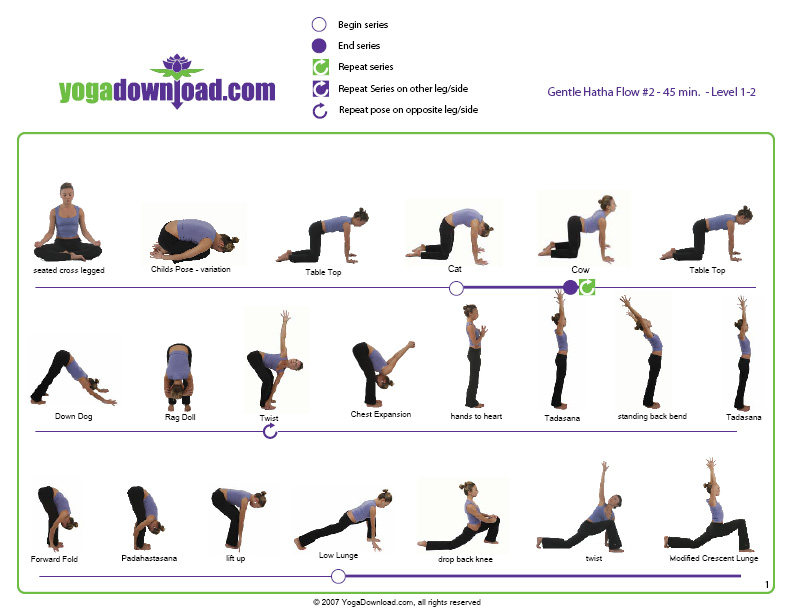 bikram yoga moves exercises pilates workout 3