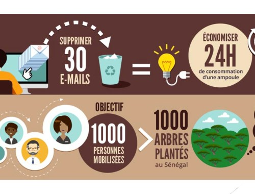 La-depollution-numerique-Charonbellis-blog-lifestyle