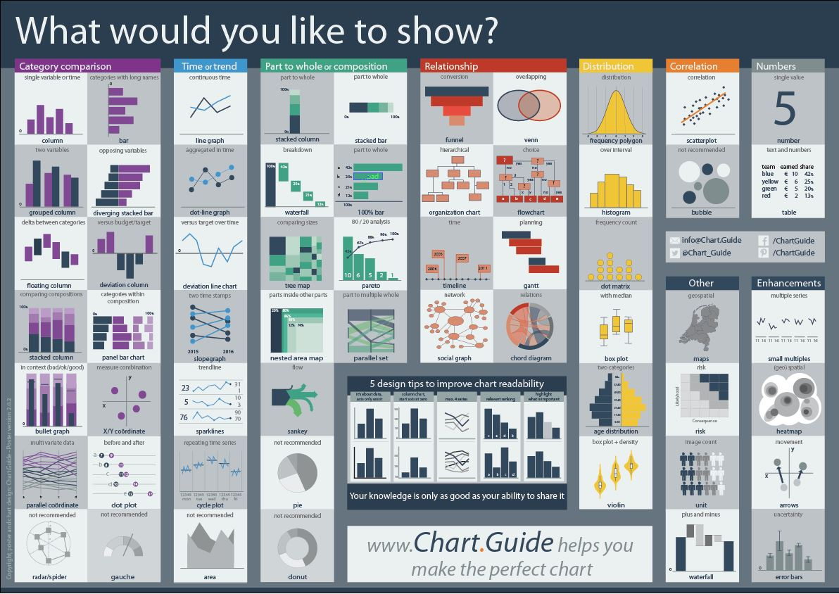 Physics Charts And Posters Manual Guide
