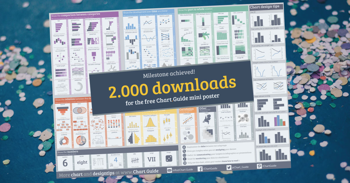 ChartGuide-3.5.3-2000-downloads-party