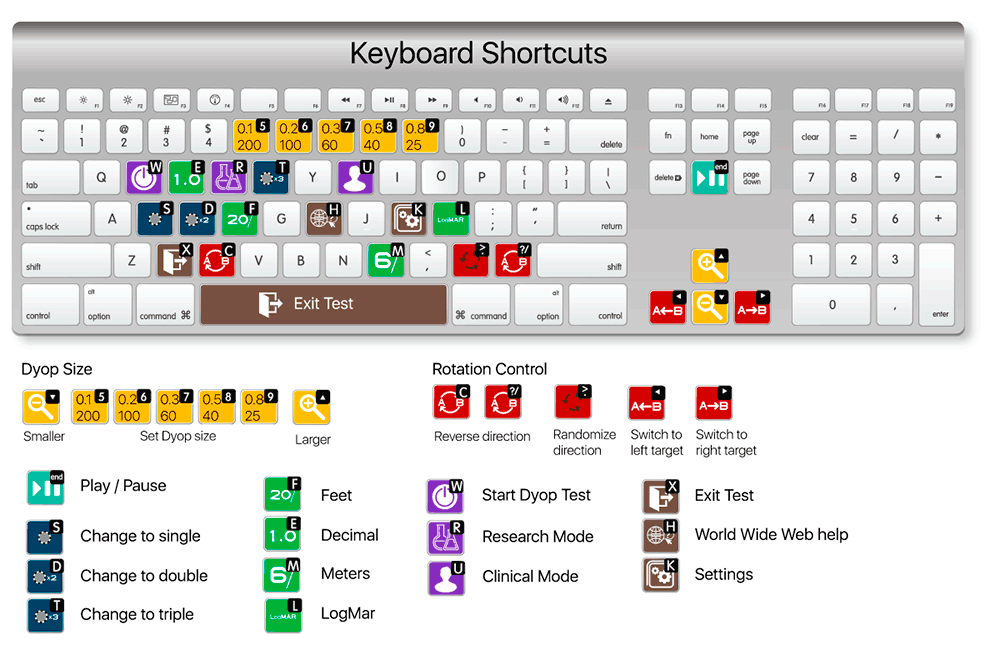 Dyop keyboard shortcuts