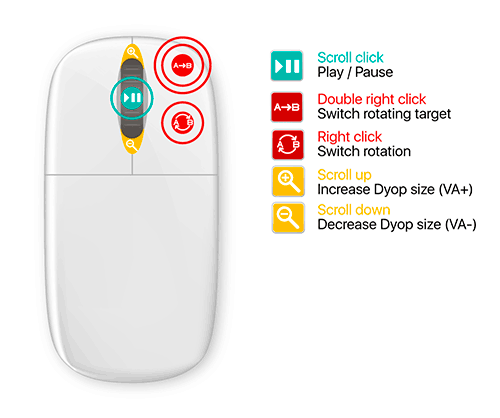 Dyop mouse shortcuts