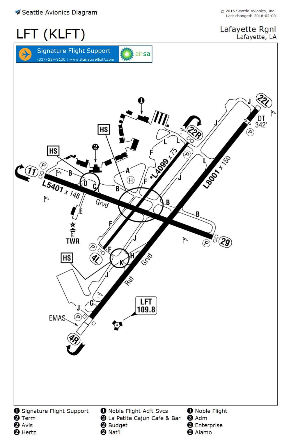 medium resolution of seattle avionics airport guide edit fbo lft airport diagram