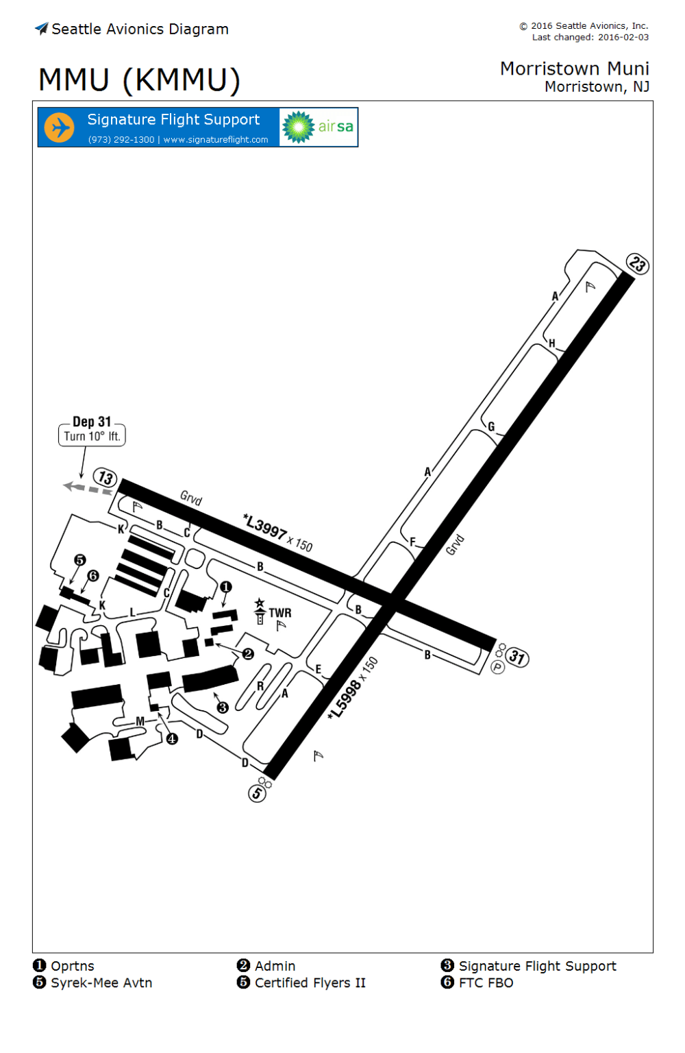 Strut 2 Sample Sequence Diagram - morristown airport diagram