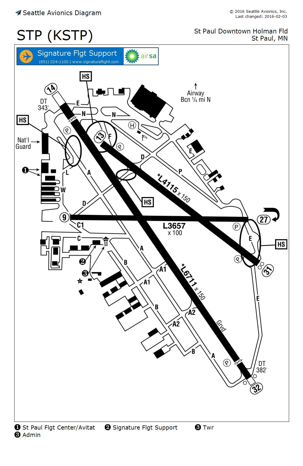 hight resolution of sa airport diagram sample ad