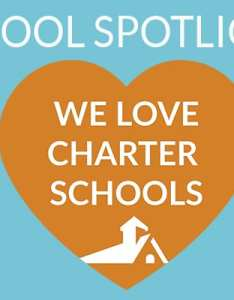 Charter school funding also  strong partnership for success between new city schools and rh charterschoolcapital