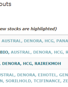 Alert triggers history also stock screener nse rh chartink