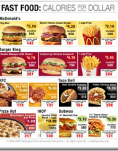 Comment form also junk food calories per dollar chart porn rh chartporn