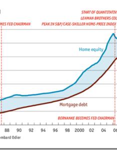 Image also source economist chart porn rh chartporn