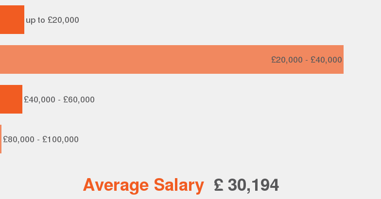 Fraud Investigator job description  JobisJob United Kingdom Mobile
