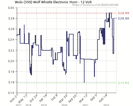 how to wolf whistle diagram two pole switch wiring wolo 350 electronic horn 12 volt b00029xhbi amazon price history chart for