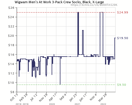 Amazon price history chart for wigwam men   at work pack socks black also  largesock size xl rh camelcamelcamel