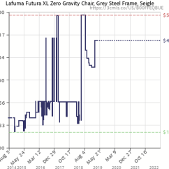 Lafuma Futura Xl Zero Gravity Chair How To Make A Hanging Grey Steel Frame Seigle Amazon Price History Chart For