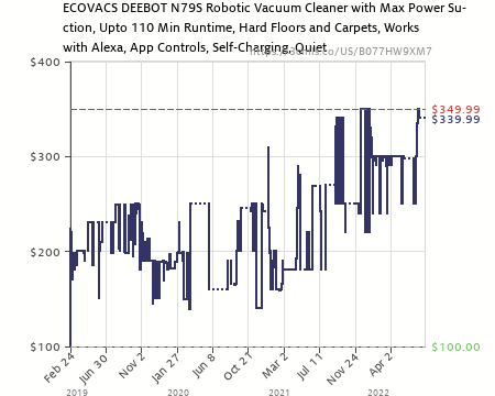 Amazon price history chart for ecovacs deebot   robot vacuum cleaner with max power suction also rh camelcamelcamel