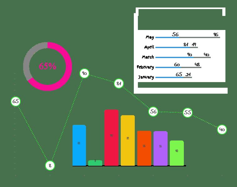 https://i0.wp.com/charts.livegap.com/homePage/img/printScreen.png
