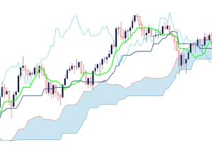 trading_ichimoku_1_1