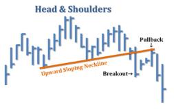 Neckline - Upward Sloping.png