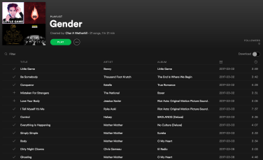 Created my own Gender playlist on Spotify