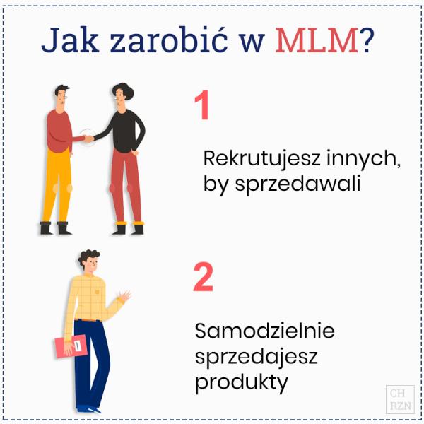 Jak zarobić w MLM