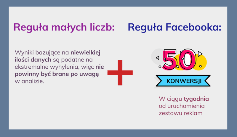5 błędów reklam Facebook Ads