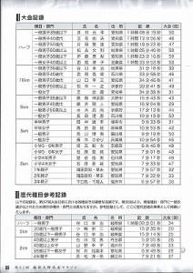 第51回越前大野名水マラソン 大会パンフレット/どこまでもアマチュア