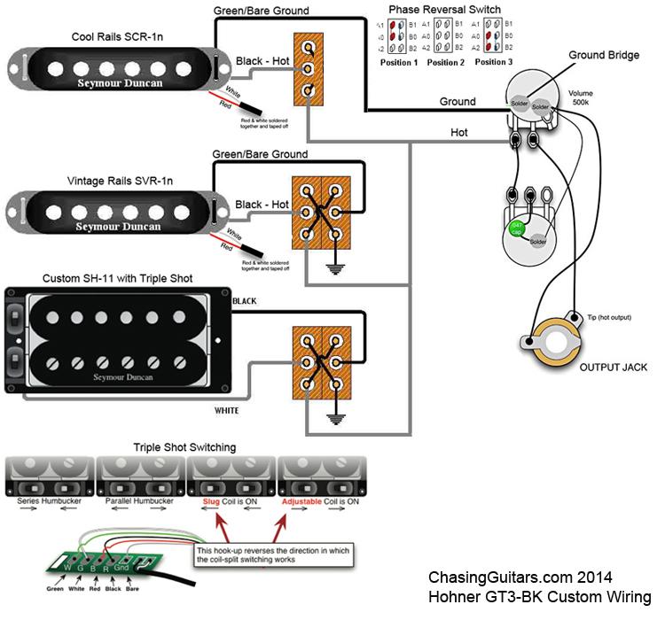 yamaha guitar wiring diagram yamaha image wiring yamaha guitar wiring diagram yamaha auto wiring diagram schematic on yamaha guitar wiring diagram