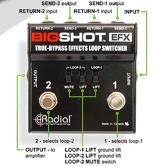 bigshot-efx-top-labeled