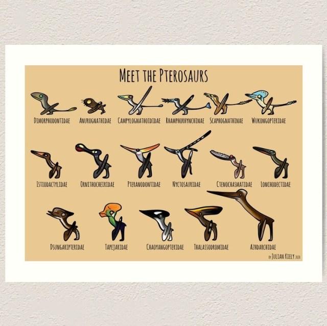 Meet the Pterosaurs print by Julian Kiely
