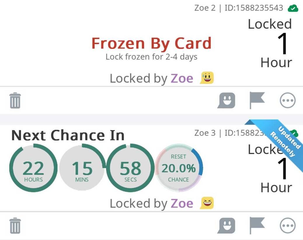 ChastiKey - Locked by Zoe